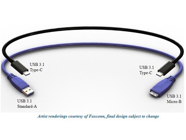 cable usb 3 1