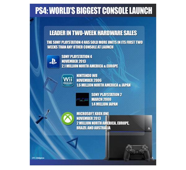 consolas ps4 ventas