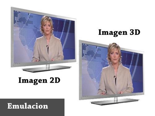 conversor imagen 2d 3d