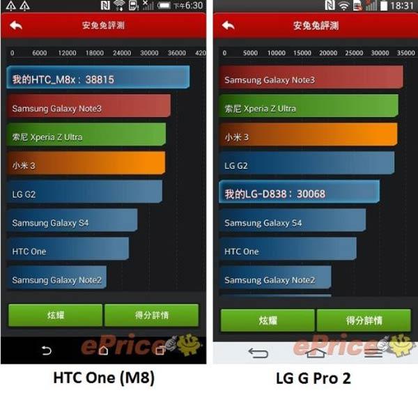 htc one m8 vs lg g pro 2