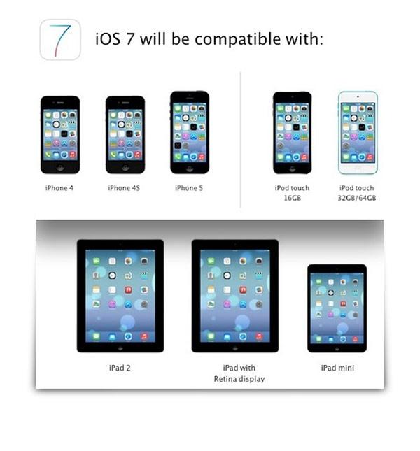 ios 7 compatible iphone ipad