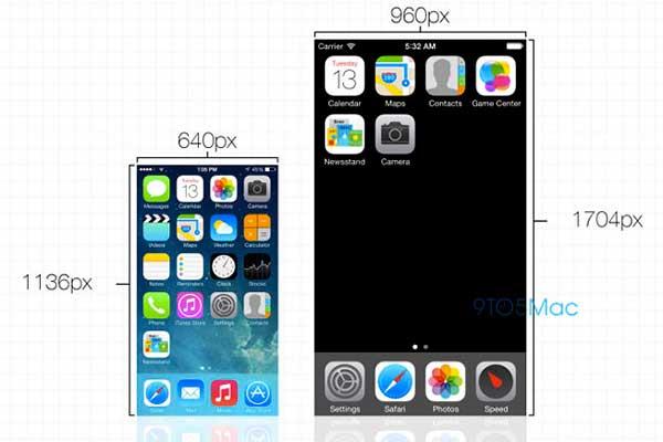 iphone 6 resolucion pantalla