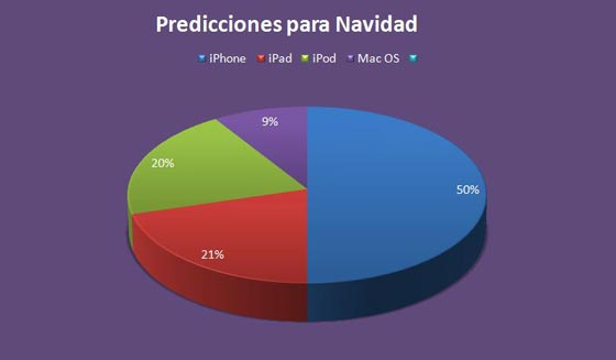 navidad apple iphone