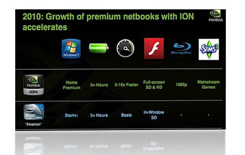 netbook nvidia ion 2