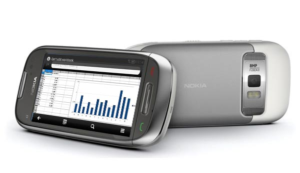 office word excel ppt nokia movil