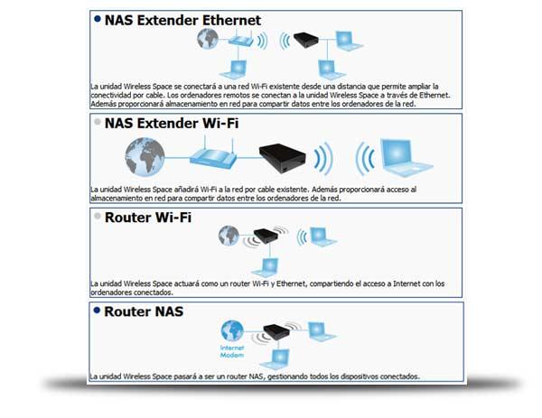 opciones lacie wireless space
