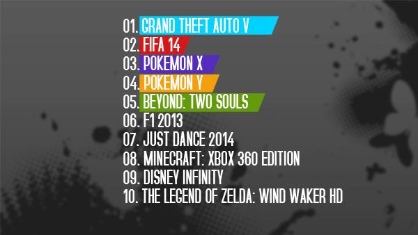 ranking juegos uk