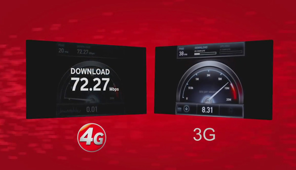 velocidad cobertura vodafone 4g