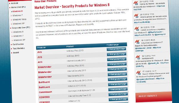 windows 8 antivirus compatibles