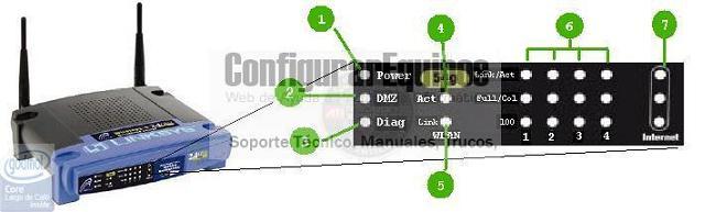 http://www.configurarequipos.com/imgdocumentos/ComoConfigurarRouterLinksysWRT54G/01.jpg