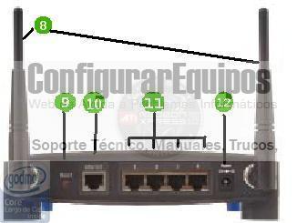 http://www.configurarequipos.com/imgdocumentos/ComoConfigurarRouterLinksysWRT54G/03.jpg