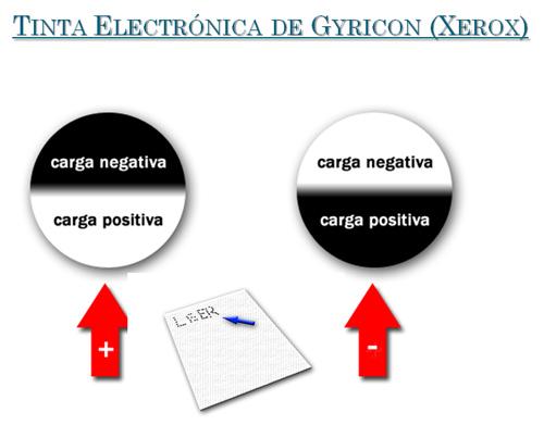 tinta electronica propiedades 2