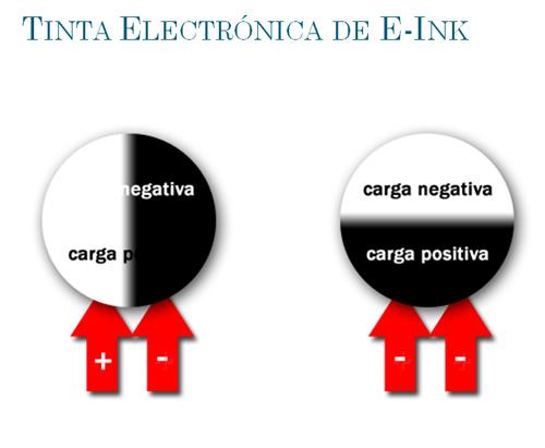 tinta electronica propiedades 3
